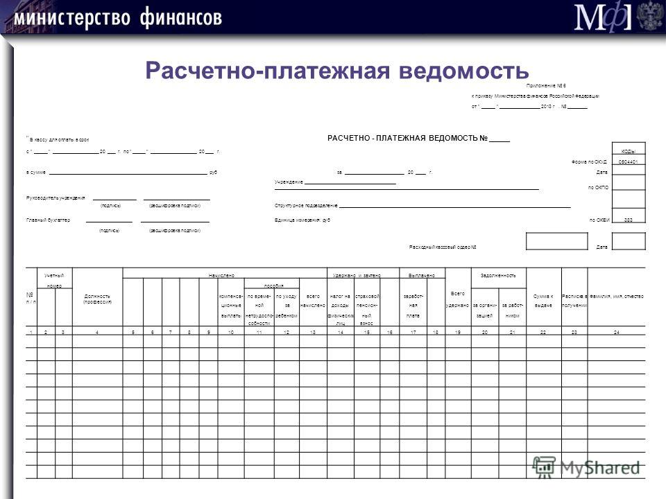 Расчетно-платежная ведомость Приложение 6 к приказу Министерства финансов Российской Федерации от