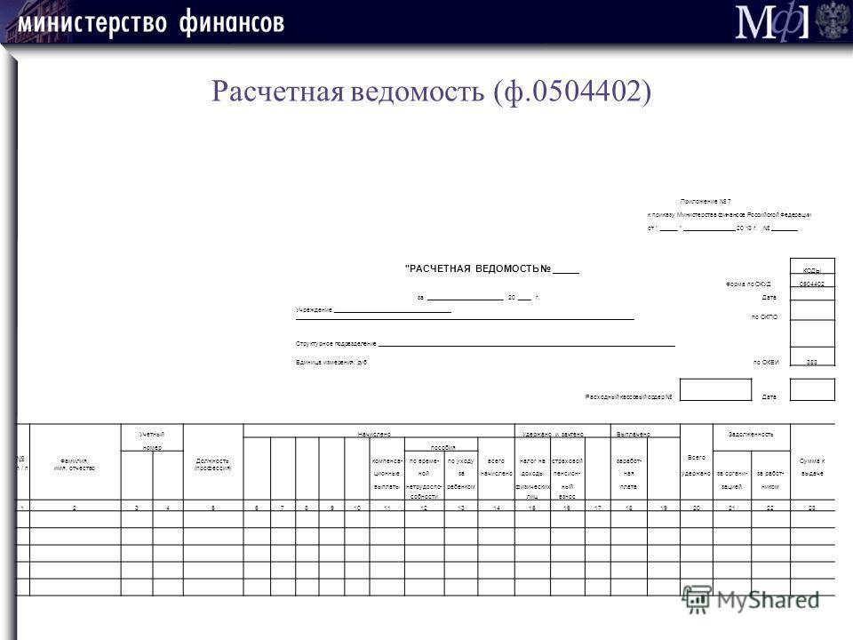 Расчетная ведомость (ф.0504402) Приложение 7 к приказу Министерства финансов Российской Федерации от