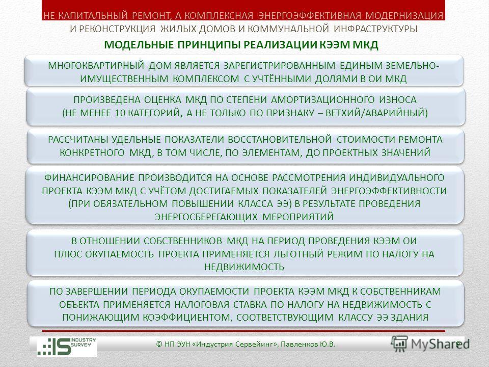 © НП ЭУН «Индустрия Сервейинг», Павленков Ю.В. 9 МОДЕЛЬНЫЕ ПРИНЦИПЫ РЕАЛИЗАЦИИ КЭЭМ МКД РАССЧИТАНЫ УДЕЛЬНЫЕ ПОКАЗАТЕЛИ ВОССТАНОВИТЕЛЬНОЙ СТОИМОСТИ РЕМОНТА КОНКРЕТНОГО МКД, В ТОМ ЧИСЛЕ, ПО ЭЛЕМЕНТАМ, ДО ПРОЕКТНЫХ ЗНАЧЕНИЙ ПРОИЗВЕДЕНА ОЦЕНКА МКД ПО СТЕ