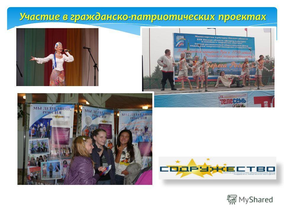 Участие в гражданско-патриотических проектах