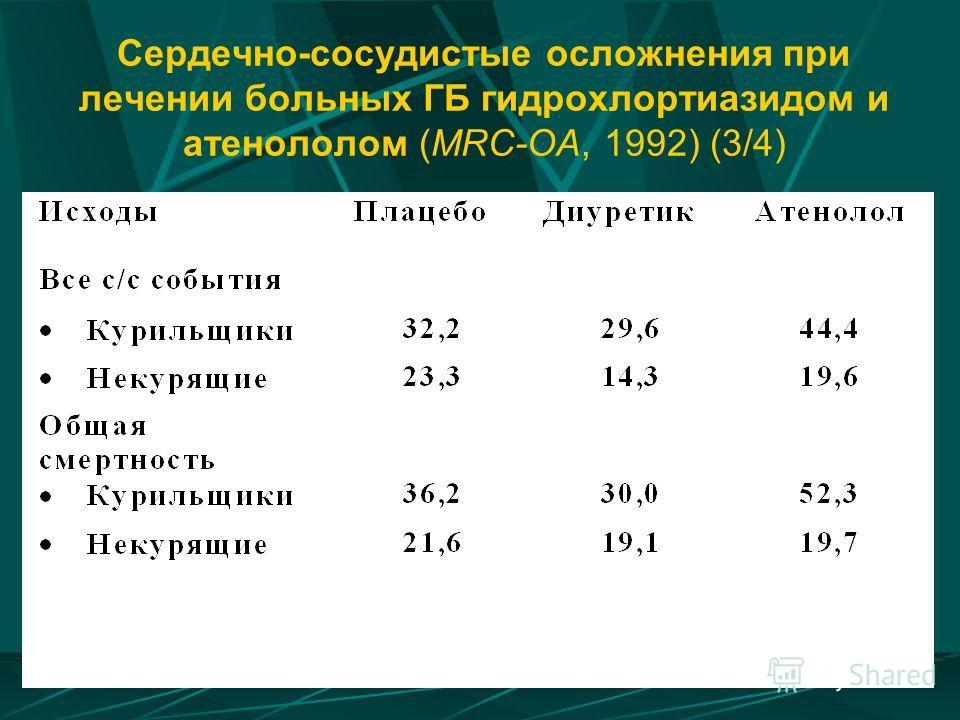 Сердечно-сосудистые осложнения при лечении больных ГБ гидрохлортиазидом и атенололом (MRC-OA, 1992) (3/4)