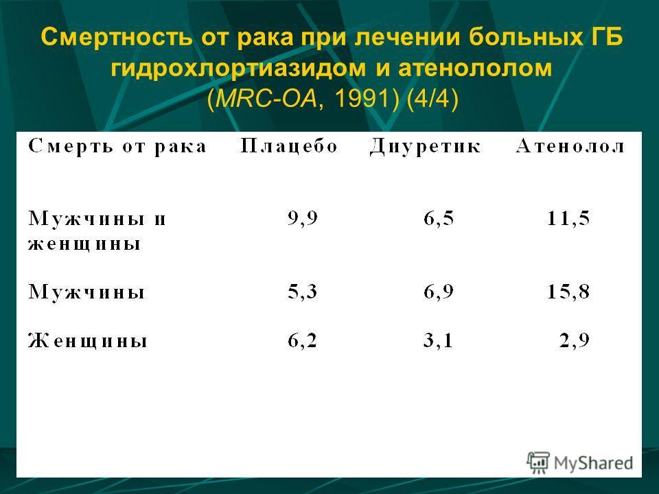 Смертность от рака при лечении больных ГБ гидрохлортиазидом и атенололом (MRC-OA, 1991) (4/4)