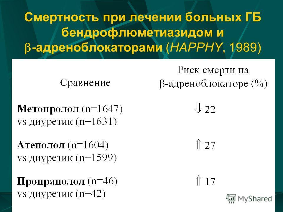 Смертность при лечении больных ГБ бендрофлюметиазидом и -адреноблокаторами (HAPPHY, 1989)