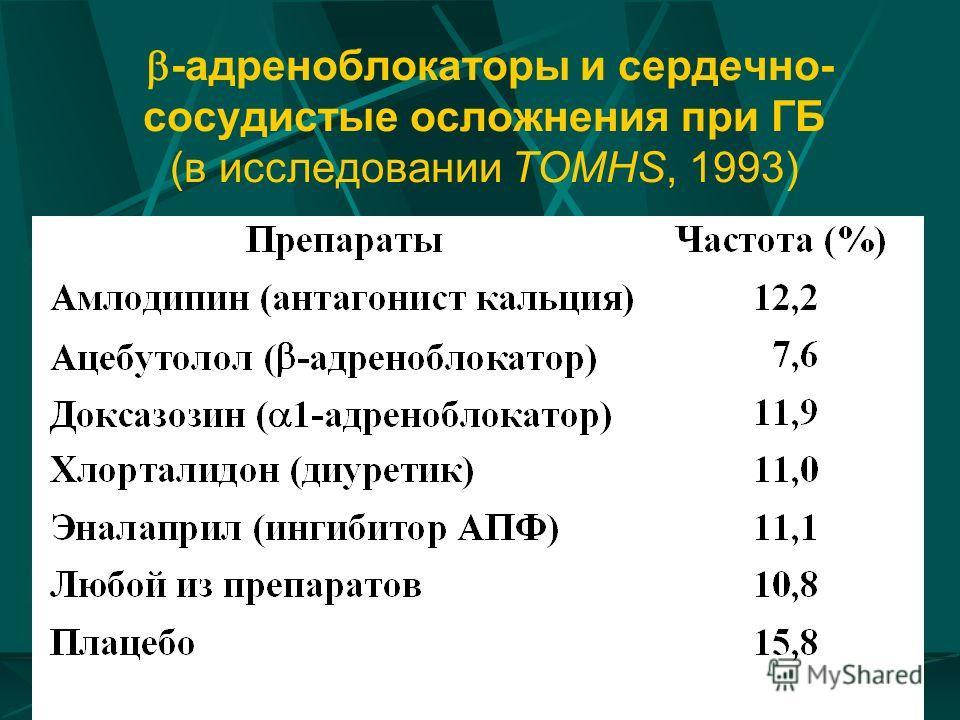 -адреноблокаторы и сердечно- сосудистые осложнения при ГБ (в исследовании TOMHS, 1993)