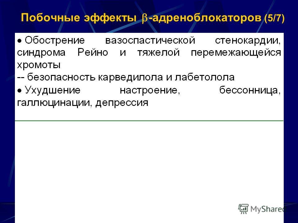 Побочные эффекты -адреноблокаторов (5/7)