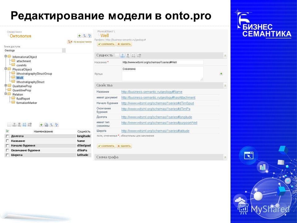Редактирование модели в onto.pro