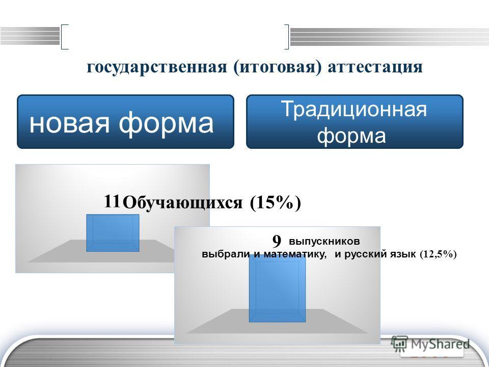 LOGO государственная (итоговая) аттестация новая форма Традиционная форма Обучающихся (15%) выпускников выбрали и математику, и русский язык (12,5%)