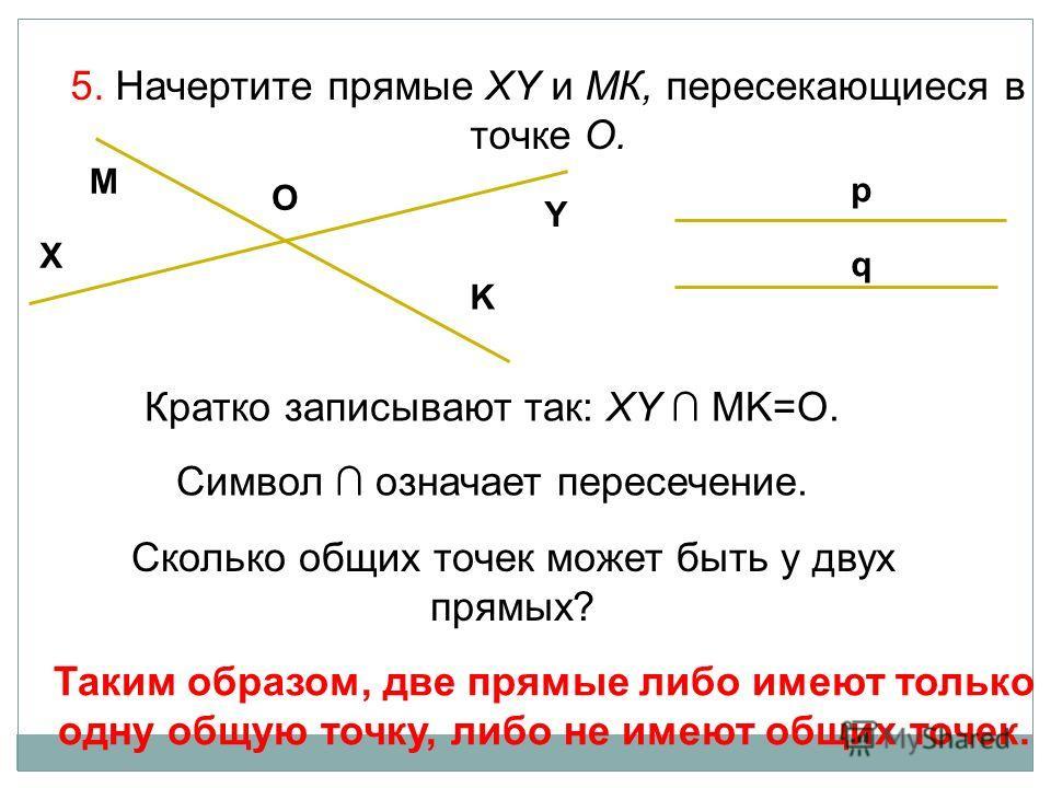 5. Начертите прямые XY и МК, пересекающиеся в точке О. X Y M K O Кратко записывают так: XY MK=O. Символ означает пересечение. Сколько общих точек может быть у двух прямых? p q Таким образом, две прямые либо имеют только одну общую точку, либо не имею