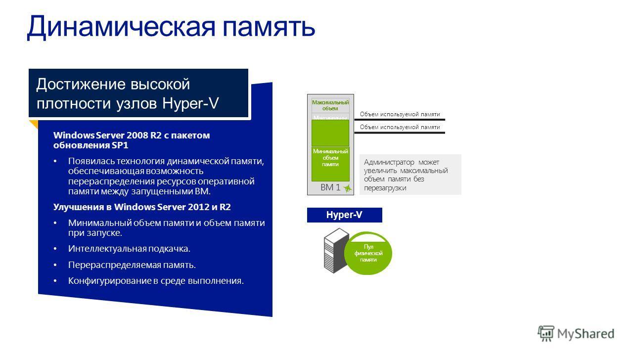 Windows Server 2008 R2 с пакетомобновления SP1 Появилась технология динамической памяти,обеспечивающая возможностьперераспределения ресурсов оперативнойпамяти между запущенными ВМ. Улучшения в Windows Server 2012 и R2 Минимальный объем памяти и объем