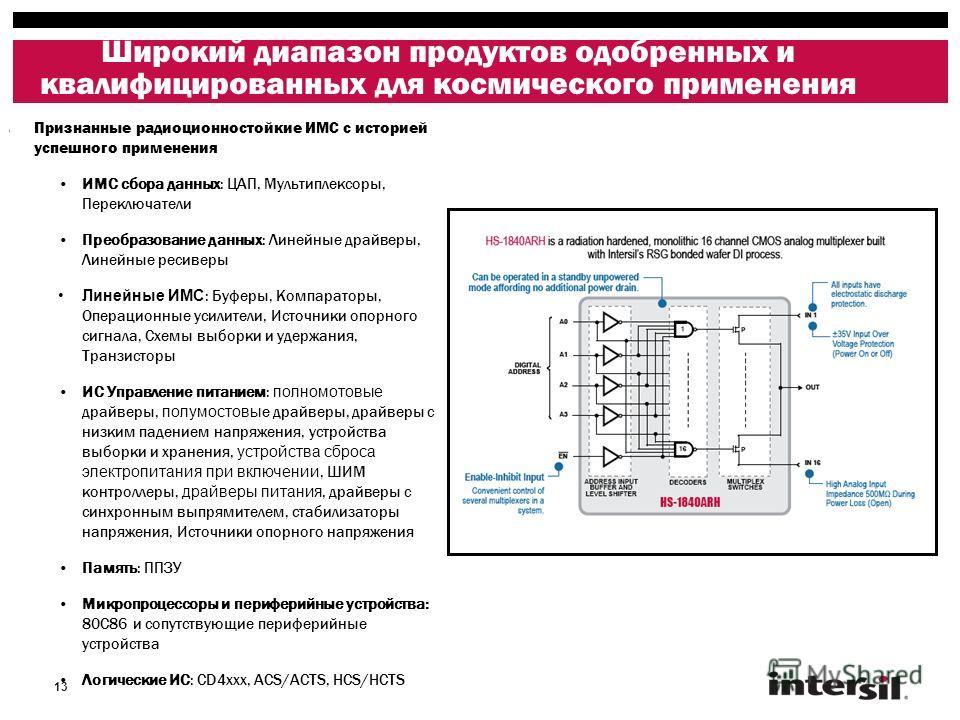 13 Широкий диапазон продуктов одобренных и квалифицированных для космического применения Признанные радиоционностойкие ИМС с историей успешного применения ИМС сбора данных: ЦАП, Мультиплексоры, Переключатели Преобразование данных: Линейные драйверы,