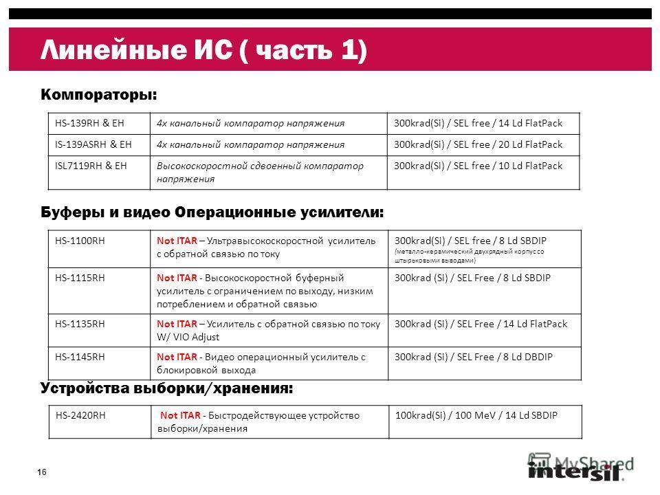 16 Линейные ИС ( часть 1) Компораторы: Буферы и видео Операционные усилители: Устройства выборки/хранения: HS-139RH & EH4х канальный компаратор напряжения300krad(Si) / SEL free / 14 Ld FlatPack IS-139ASRH & EH4х канальный компаратор напряжения300krad