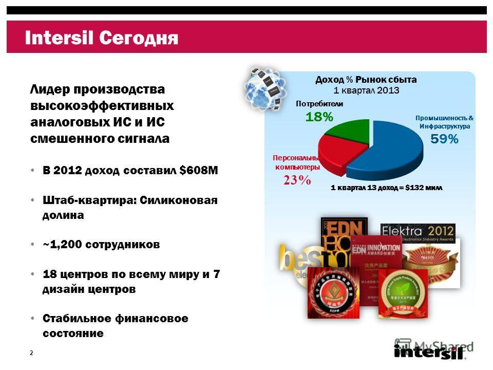 2 Intersil Cегодня Лидер производства высокоэффективных аналоговых ИС и ИС смешенного сигнала В 2012 доход составил $608M Штаб-квартира: Силиконовая долина ~1,200 сотрудников 18 центров по всему миру и 7 дизайн центров Стабильное финансовое состояние