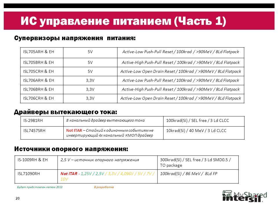 20 ИС управление питанием (Часть 1) Супервизоры напряжения питания: Драйверы вытекающего тока: Источники опорного напряжения: Будет представлен летом 2013 В разработке ISL705ARH & EH5VActive-Low Push-Pull Reset / 100krad / >90MeV / 8Ld Flatpack ISL70