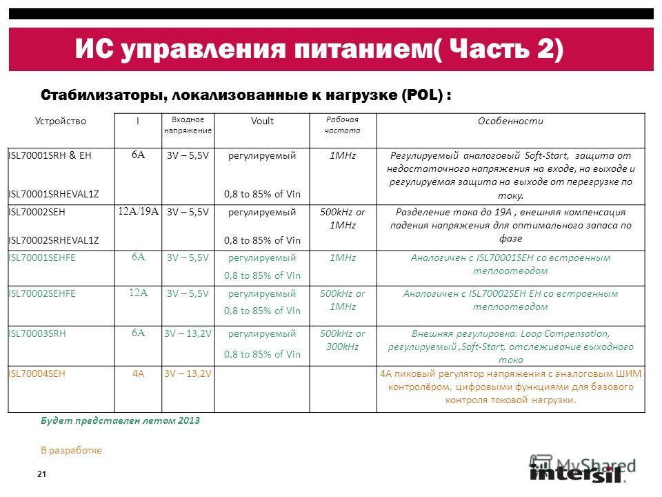 21 ИС управления питанием( Часть 2) Стабилизаторы, локализованные к нагрузке (POL) : Будет представлен летом 2013 В разработке УстройствоI Входное напряжение Voult Рабочая частота Особенности ISL70001SRH & EH 6A 3V – 5,5Vрегулируемый1MHzРегулируемый
