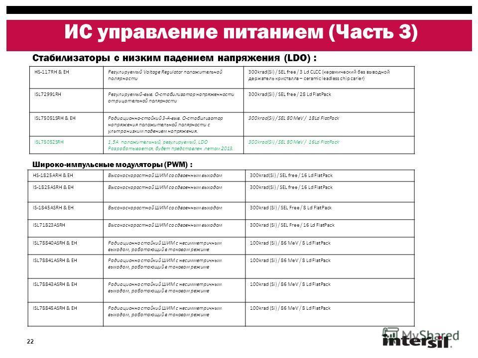 22 ИС управление питанием (Часть 3) Стабилизаторы с низким падением напряжения (LDO) : Широко-импульсные мoдуляторы (PWM) : HS-117RH & EHРегулируемый Voltage Regulator положительной полярности 300krad(Si) / SEL free / 3 Ld CLCC (керамический без выво