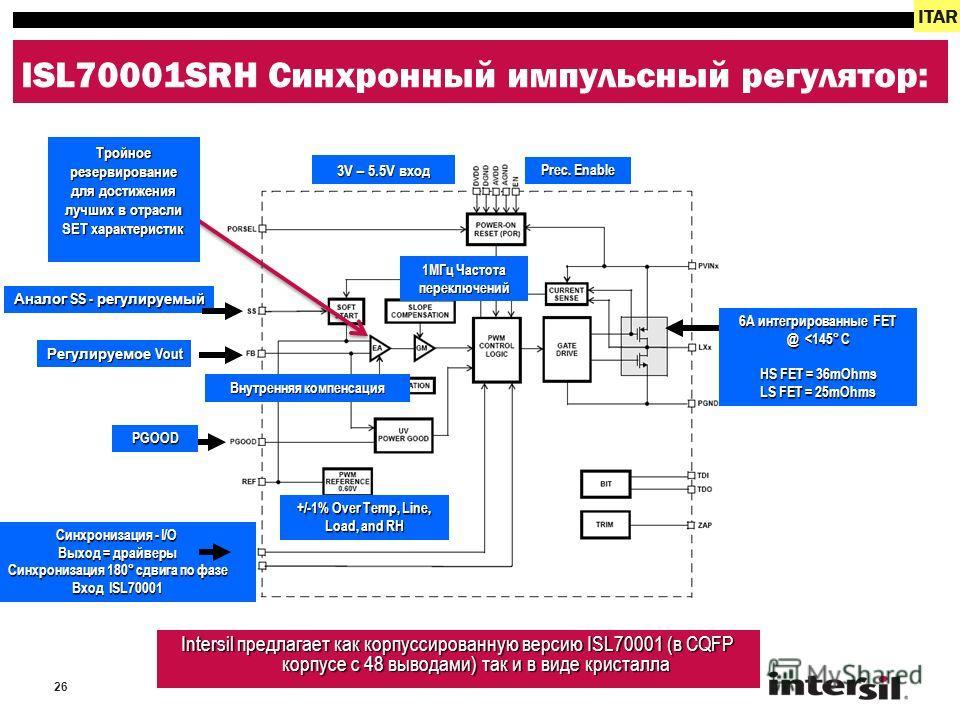 26 ISL70001SRH Синхронный импульсный регулятор: 6A интегрированные FET @