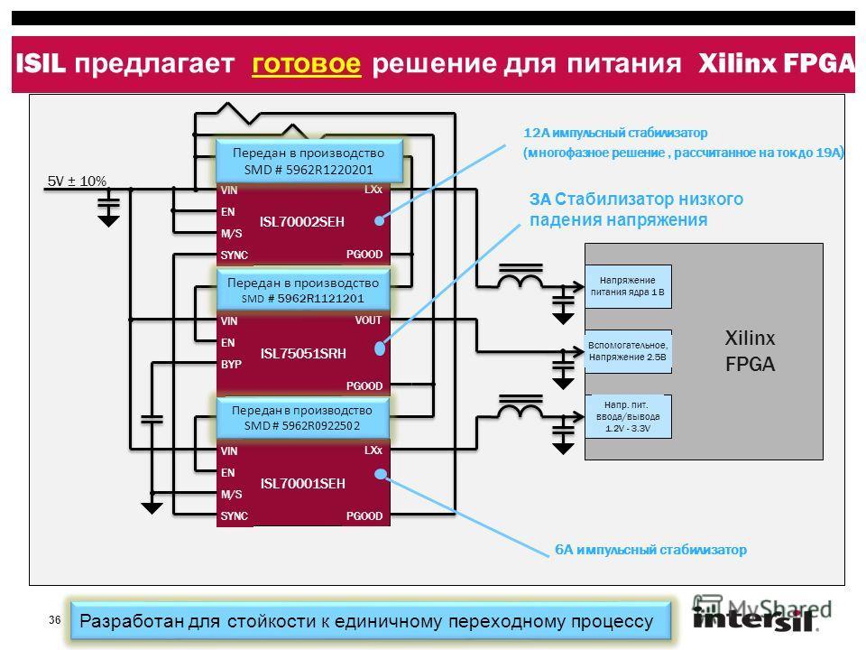 36 ISIL предлагает готовое решение для питания Xilinx FPGA Напряжение питания ядра 1 В Вспомогательное, Напряжение 2.5В Напр. пит. ввода/вывода 1.2V - 3.3V Xilinx FPGA ISL70002SEH VIN EN M/S SYNC LXx PGOOD ISL75051SRH VIN EN BYP VOUT PGOOD ISL70001SE