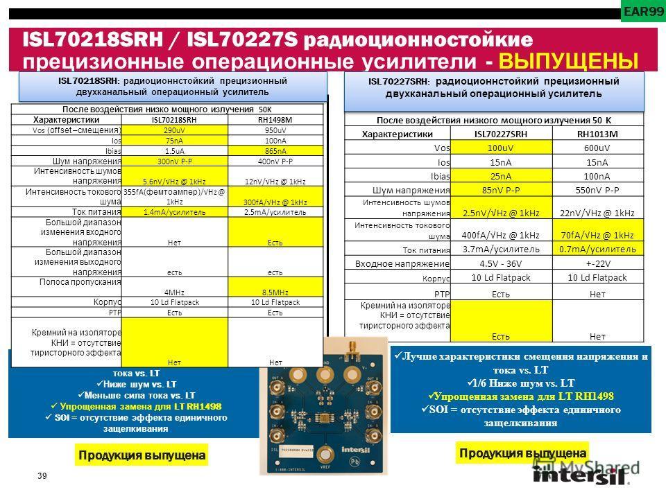 39 ISL70218SRH / ISL70227S радиоционностойкие прецизионные операционные усилители - ВЫПУЩЕНЫ ISL70218SRH: радиоционнстойкий прецизионный двухканальный операционный усилитель ISL70227SRH: радиоционнстойкий прецизионный двухканальный операционный усили