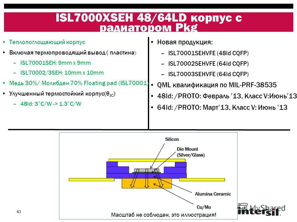 43 ISL7000XSEH 48/64LD корпус с радиатором Pkg Новая продукция: –ISL70001SEHVFE (48ld CQFP) –ISL70002SEHVFE (64ld CQFP) –ISL70003SEHVFE (64ld CQFP) QML квалификация по MIL-PRF-38535 48ld: /PROTO: Февраль 13, Класс V:Июнь13 64ld: /PROTO: Март13, Класс