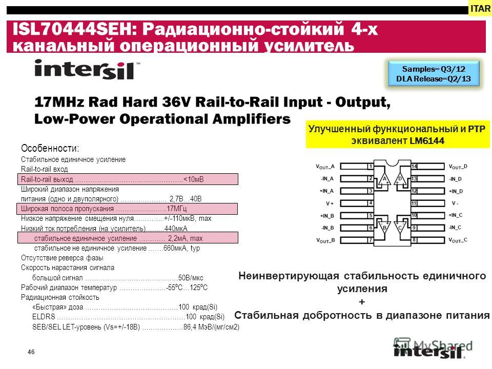 46 ISL70444SEH: Радиационно-стойкий 4-х канальный операционный усилитель Неинвертирующая стабильность единичного усиления + Стабильная добротность в диапазоне питания Улучшенный функциональный и PTP эквивалент LM6144 ITAR Samples= Q3/12 DLA Release=Q