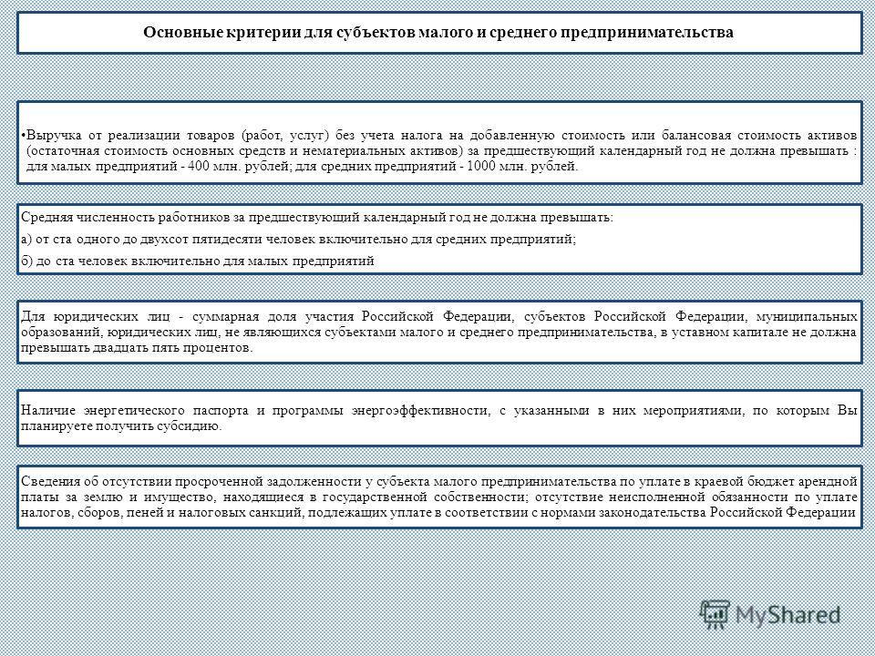 Для юридических лиц - суммарная доля участия Российской Федерации, субъектов Российской Федерации, муниципальных образований, юридических лиц, не являющихся субъектами малого и среднего предпринимательства, в уставном капитале не должна превышать два