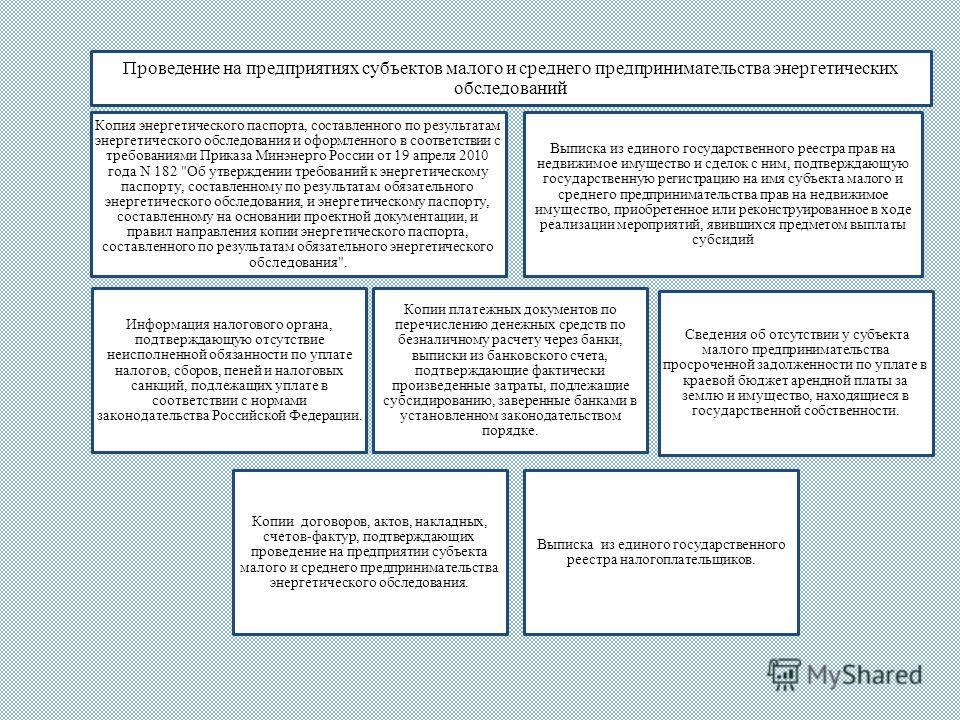 Информация налогового органа, подтверждающую отсутствие неисполненной обязанности по уплате налогов, сборов, пеней и налоговых санкций, подлежащих уплате в соответствии с нормами законодательства Российской Федерации. Копия энергетического паспорта,