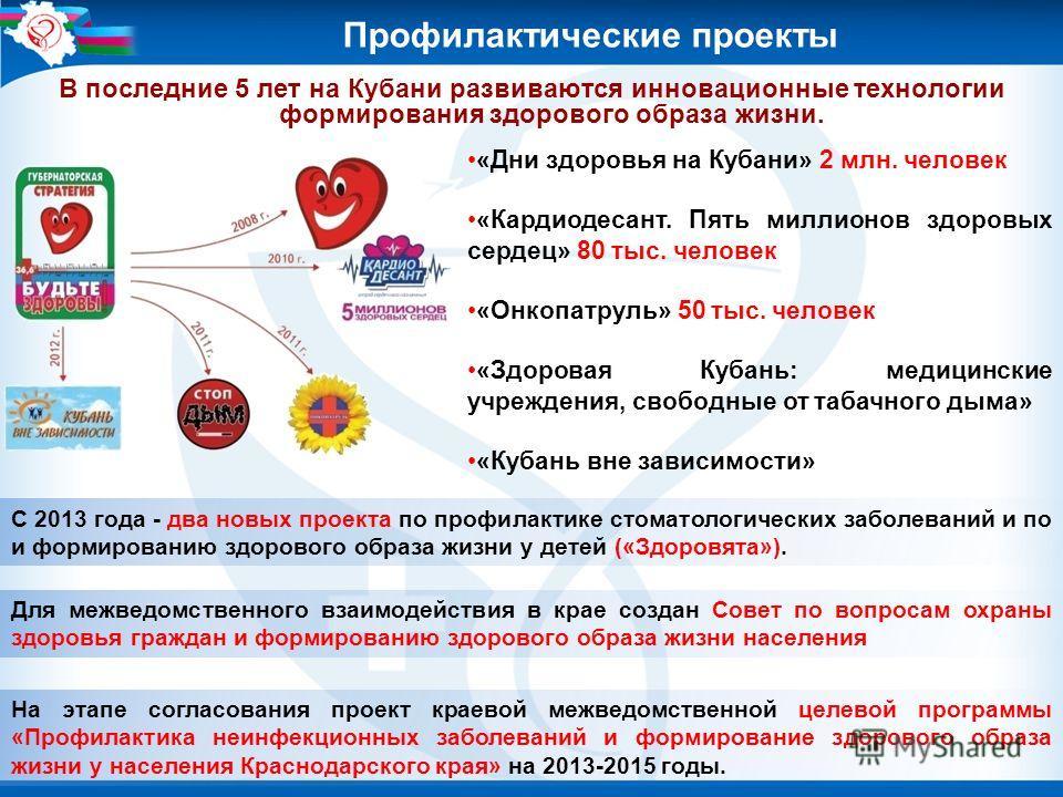 Профилактические проекты В последние 5 лет на Кубани развиваются инновационные технологии формирования здорового образа жизни. С 2013 года - два новых проекта по профилактике стоматологических заболеваний и по и формированию здорового образа жизни у