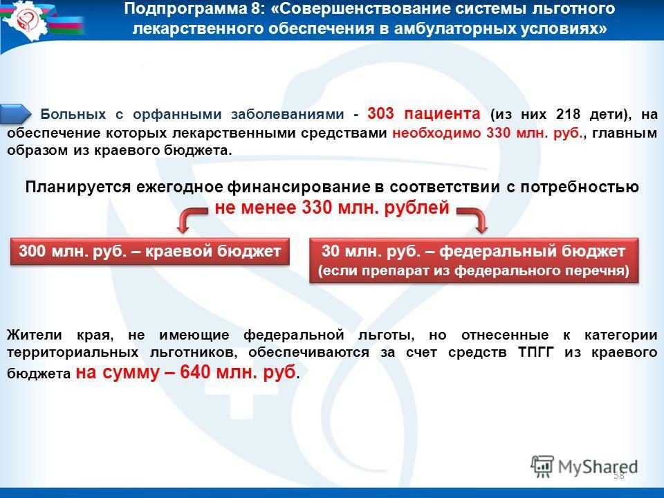 58 Больных с орфанными заболеваниями - 303 пациента (из них 218 дети), на обеспечение которых лекарственными средствами необходимо 330 млн. руб., главным образом из краевого бюджета. Планируется ежегодное финансирование в соответствии с потребностью