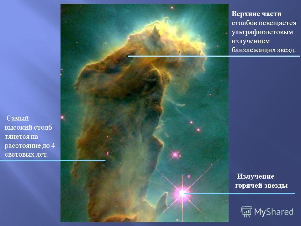 Излучение горячей звезды Верхние части столбов освещается ультрафиолетовым излучением близлежащих звёзд. Самый высокий столб тянется на расстояние до 4 световых лет.