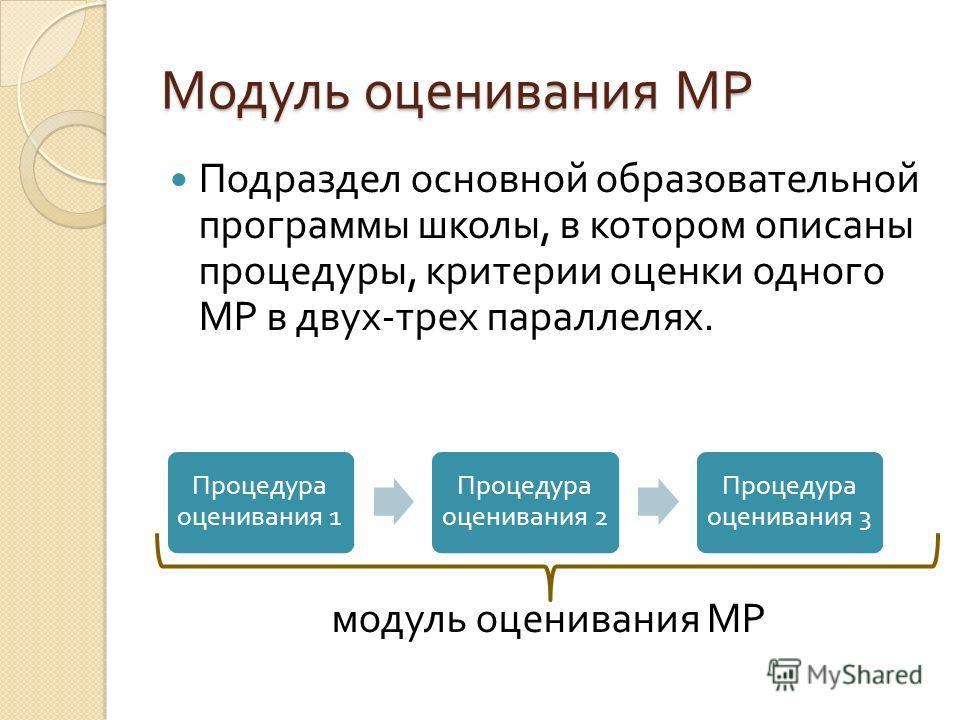 Модуль оценивания МР Подраздел основной образовательной программы школы, в котором описаны процедуры, критерии оценки одного МР в двух - трех параллелях. модуль оценивания МР Процедура оценивания 1 Процедура оценивания 2 Процедура оценивания 3