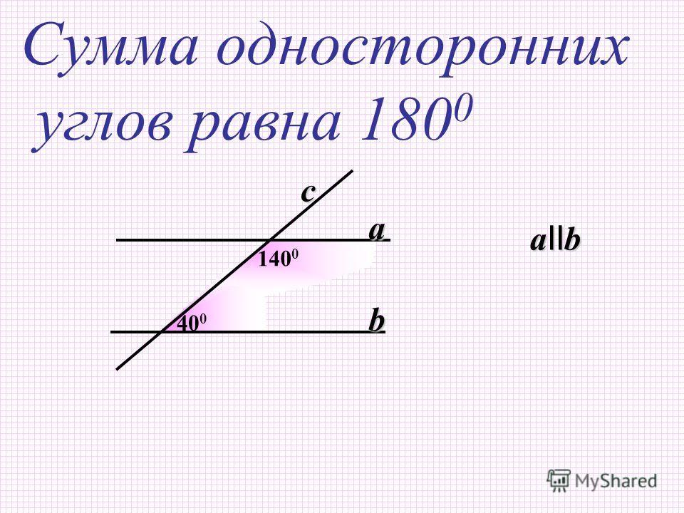 Сумма односторонних углов равна 180 0 40 0 140 0 a b a II b c