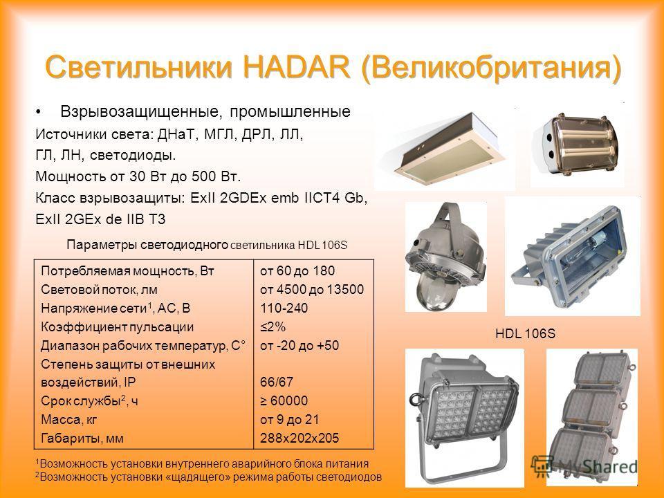 Взрывозащищенные, промышленные Источники света: ДНаТ, МГЛ, ДРЛ, ЛЛ, ГЛ, ЛН, светодиоды. Мощность от 30 Вт до 500 Вт. Класс взрывозащиты: ExII 2GDEx emb IICT4 Gb, ExII 2GEx de IIB T3 Потребляемая мощность, Вт Световой поток, лм Напряжение сети 1, AC,