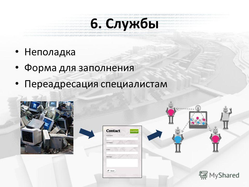 6. Службы Неполадка Форма для заполнения Переадресация специалистам