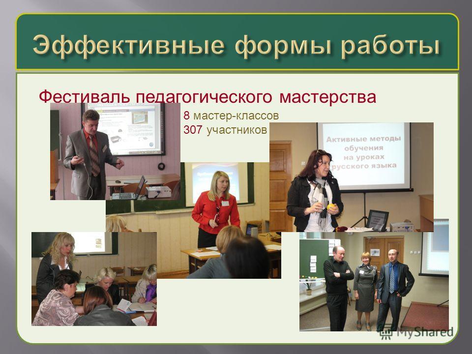 Фестиваль педагогического мастерства 8 мастер-классов 307 участников