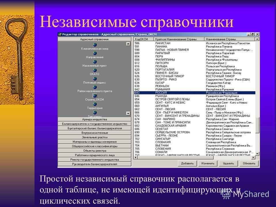 Независимые справочники Простой независимый справочник располагается в одной таблице, не имеющей идентифицирующих и циклических связей.