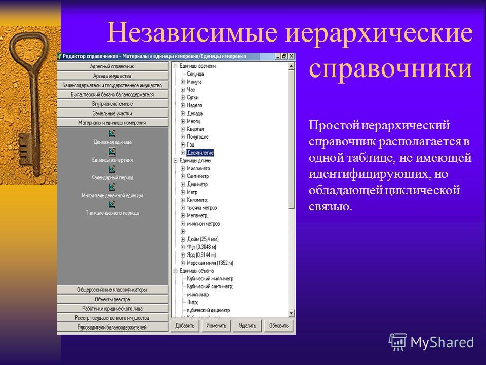 Независимые иерархические справочники Простой иерархический справочник располагается в одной таблице, не имеющей идентифицирующих, но обладающей циклической связью.