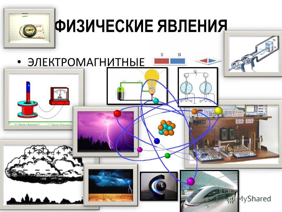 ФИЗИЧЕСКИЕ ЯВЛЕНИЯ ЭЛЕКТРОМАГНИТНЫЕ