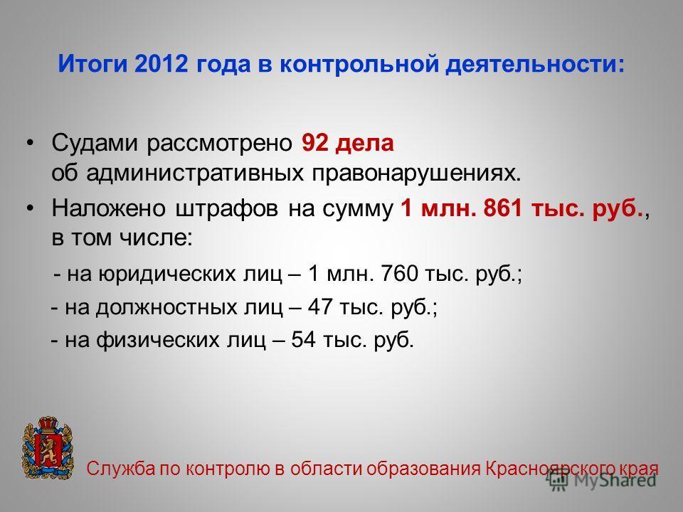Судами рассмотрено 92 дела об административных правонарушениях. Наложено штрафов на сумму 1 млн. 861 тыс. руб., в том числе: - на юридических лиц – 1 млн. 760 тыс. руб.; - на должностных лиц – 47 тыс. руб.; - на физических лиц – 54 тыс. руб. Служба п