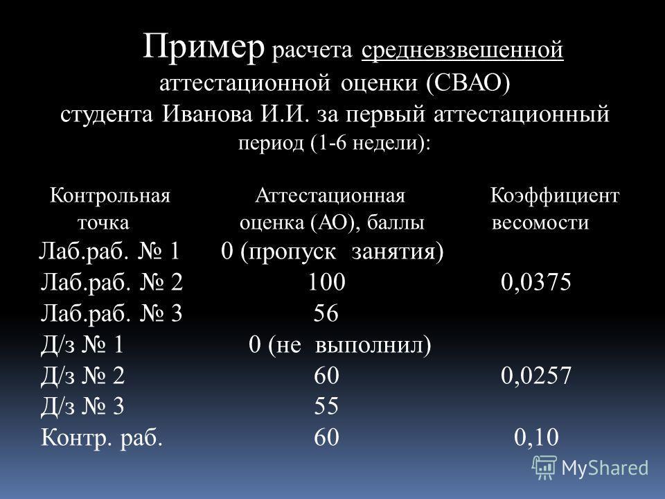 Пример расчета средневзвешенной аттестационной оценки (СВАО) студента Иванова И.И. за первый аттестационный период (1-6 недели): Контрольная Аттестационная Коэффициент точка оценка (АО), баллы весомости Лаб.раб. 1 0 (пропуск занятия) Лаб.раб. 2 100 0