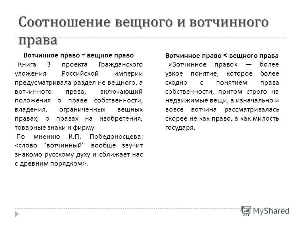 Соотношение вещного и вотчинного права Вотчинное право = вещное право Книга 3 проекта Гражданского уложения Российской империи предусматривала раздел не вещного, а вотчинного права, включающий положения о праве собственности, владения, ограниченных в