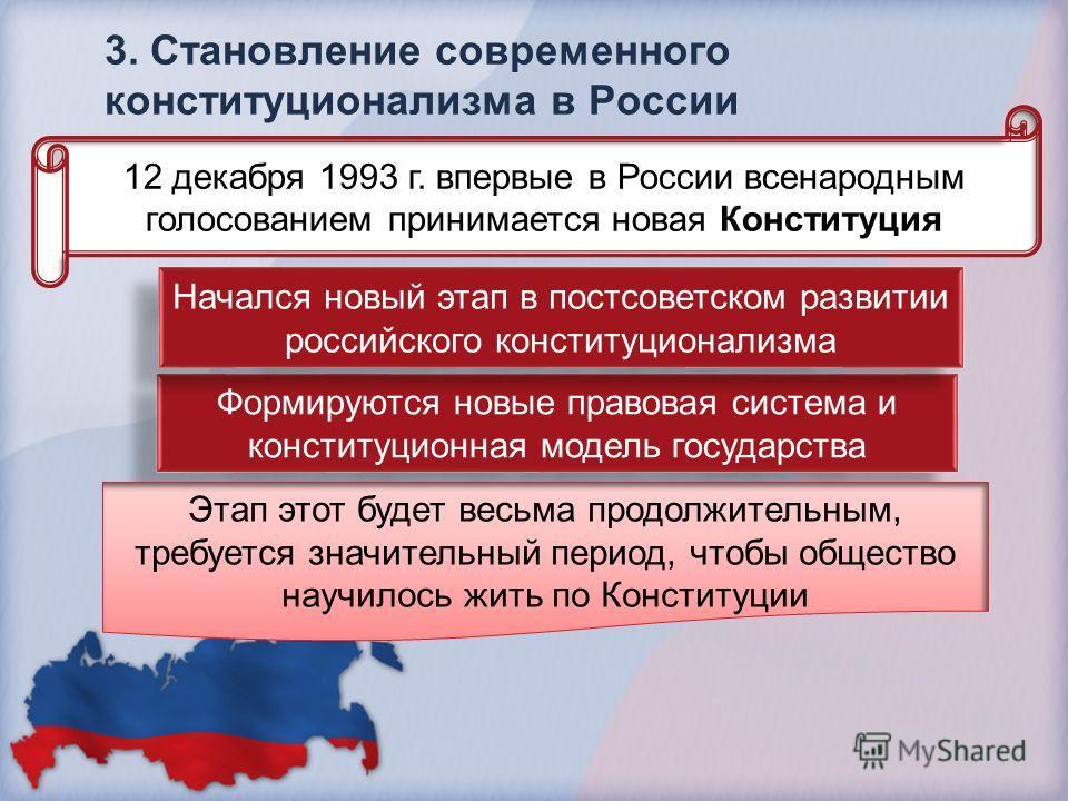 3. Становление современного конституционализма в России Формируются новые правовая система и конституционная модель государства 12 декабря 1993 г. впервые в России всенародным голосованием принимается новая Конституция Начался новый этап в постсоветс