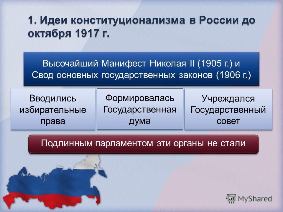 1. Идеи конституционализма в России до октября 1917 г. Высочайший Манифест Николая II (1905 г.) и Свод основных государственных законов (1906 г.) Высочайший Манифест Николая II (1905 г.) и Свод основных государственных законов (1906 г.) Вводились изб