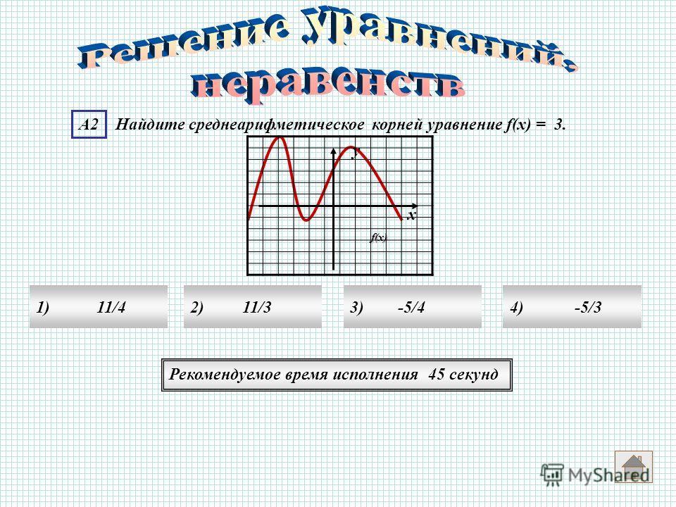 А2 Найдите среднеарифметическое корней уравнение f(x) = 3. Рекомендуемое время исполнения 45 секунд 1) 11/42) 11/33) -5/44) -5/3f(x) у х