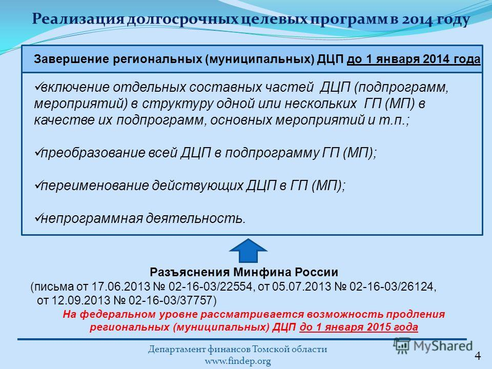 Реализация долгосрочных целевых программ в 2014 году Завершение региональных (муниципальных) ДЦП до 1 января 2014 года Разъяснения Минфина России (письма от 17.06.2013 02-16-03/22554, от 05.07.2013 02-16-03/26124, от 12.09.2013 02-16-03/37757) включе