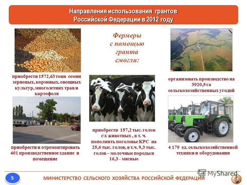 Направления использования грантов Российской Федерации в 2012 году МИНИСТЕРСТВО СЕЛЬСКОГО ХОЗЯЙСТВА РОССИЙСКОЙ ФЕДЕРАЦИИ 5 5 1700 2289 569 788 Фермеры с помощью гранта смогли: