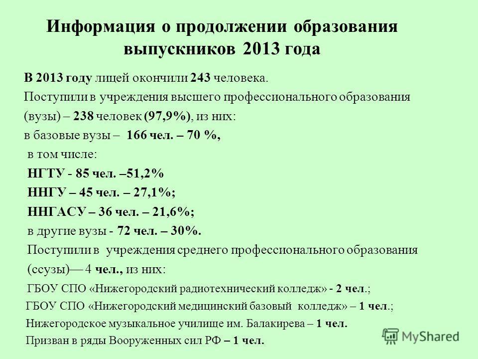 Информация о продолжении образования выпускников 2013 года В 2013 году лицей окончили 243 человека. Поступили в учреждения высшего профессионального образования (вузы) – 238 человек (97,9%), из них: в базовые вузы – 166 чел. – 70 %, в том числе: НГТУ