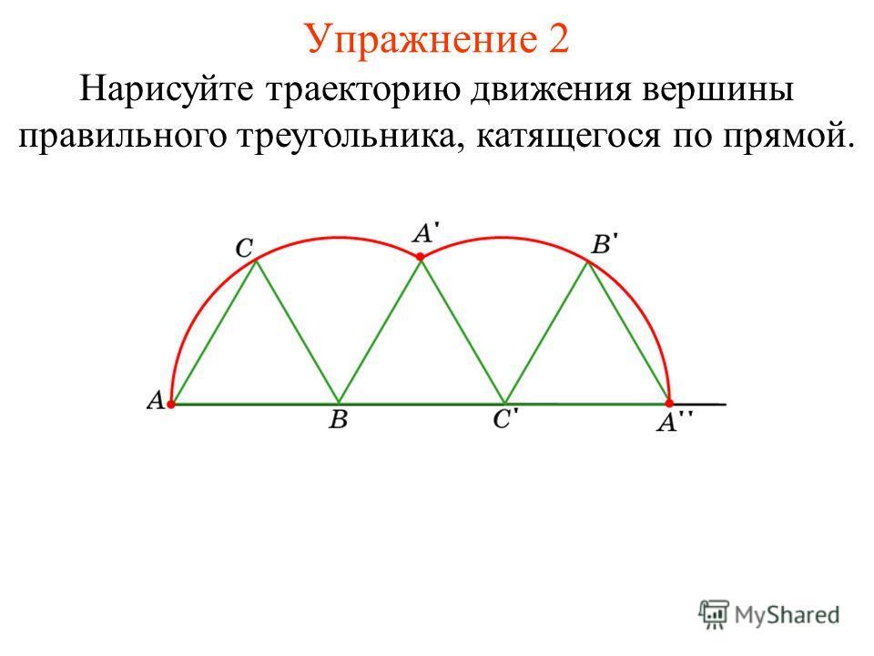 Упражнение 2 Нарисуйте траекторию движения вершины правильного треугольника, катящегося по прямой.
