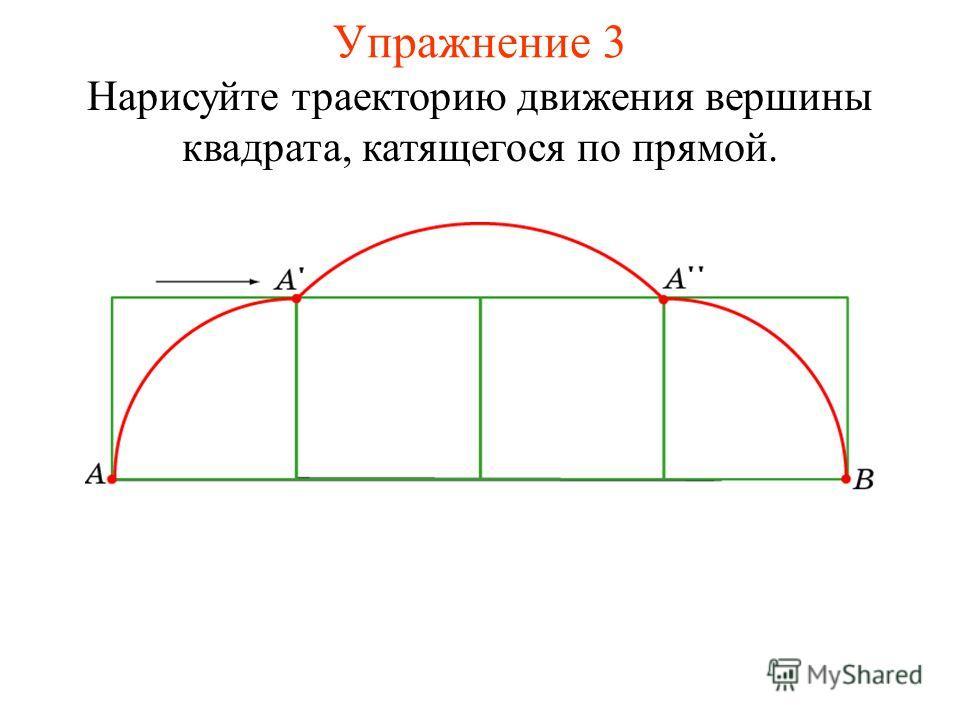 Упражнение 3 Нарисуйте траекторию движения вершины квадрата, катящегося по прямой.