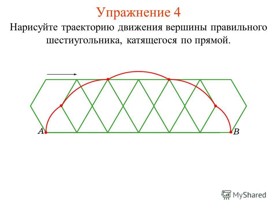 Упражнение 4 Нарисуйте траекторию движения вершины правильного шестиугольника, катящегося по прямой.