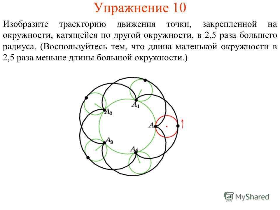 Упражнение 10 Изобразите траекторию движения точки, закрепленной на окружности, катящейся по другой окружности, в 2,5 раза большего радиуса. (Воспользуйтесь тем, что длина маленькой окружности в 2,5 раза меньше длины большой окружности.)